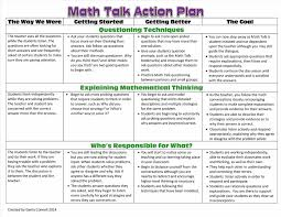 unit and lesson plan template pdf dsofoc co teaching plans for