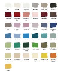 chalk paint kitchen cabinets sloan chalk paint kitchen cabinet color ideas