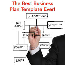 the best business plan template fuse cfo services and