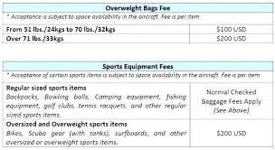 united airlines international baggage allowance united airlines baggage limit united airline baggage baggage