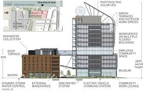 ge unveils striking new headquarters for fort point the boston globe