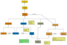 regtech u2013 regulatory risk data management aml and kyc analytics