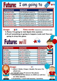 383 best activities images on pinterest english grammar learn