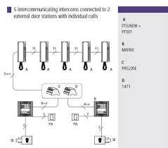 cadence technologies pte ltd farfisa audio intercom systems