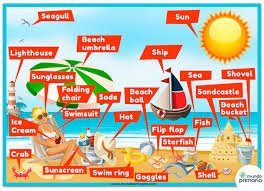 Ropa Interior En Ingles Learning The Vocabulary For Rooms In A House Using Pictures And