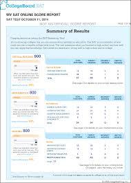 sample essay sat sat essay raw score conversion fire safety specialist sample resume essay score good act essay score sat essay scoring rubric chart score report essay scorehtml