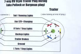 wiring diagram for 7 pin flat trailer nz phase and light on
