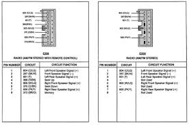 1995 ford explorer fuse diagram 1995 ford explorer fuse diagram square d motor starter wiring diagram