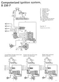 component generator connection diagram craftsman volt watt