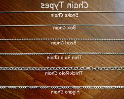 necklace chains types images Types of gold chains for necklace oblacoder jpg