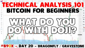 b90x day 20 technical analysis 101 what the doji when you