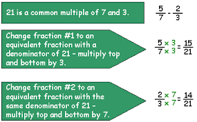 help with subtracting fractions