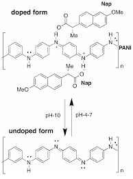 molecules free full text green synthesis of novel polyaniline