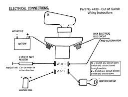 wiring wiring diagram of ignition kill switch wiring 11129