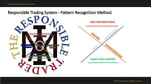 reversal pattern recognition module 4 reversal and continuation patterns