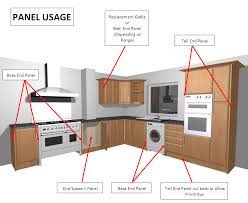 kitchen cabinet end caps kitchen design technical tips how to use end panels