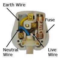 how to wire a plug simplifydiy diy and home improvement solutions