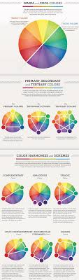 choosing a color scheme how to s tutorialscase study how to choose the right color