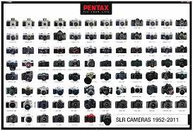 ricehigh u0027s pentax blog pentax slr cameras 1952 2011