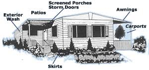 Mobile Home Carport Awnings Cleaning Mobile Homes And Manufactured Housing Mobile Power Wash
