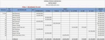 format buku jurnal penerimaan kas penggunaan jurnal khusus perusahaan dagang akuntansi id