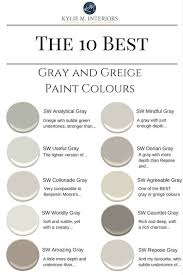 best grey paint colors 2017 sherwin williams the 10 best gray and greige paint colours