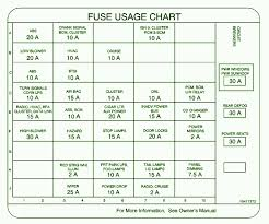 2000 oldsmobile intrigue wiring diagram 100 images oldsmobile