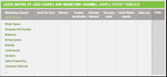 sales lead report template show them the money the marketing performance report
