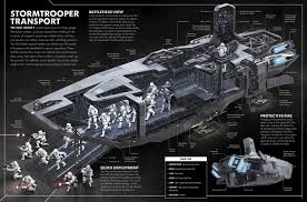happy thanksgiving star wars these cross sections of spaceships and vehicles from star wars are