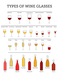 types of wine glasses wine glass buying guide