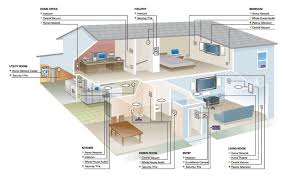 home automation design for nifty new design smart house smart home