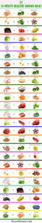 military diet infographic png 464 1 600 pixels weight