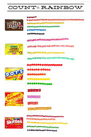 count the rainbow how many of each color are in your favorite