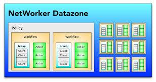 vba networker information hub