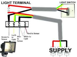 how to install sensor light led motion sensor outdoor flood light most recent defiant lights