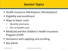 understanding the health insurance marketplace ppt download