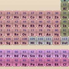 Fe On The Periodic Table Periodic Table On The App Store