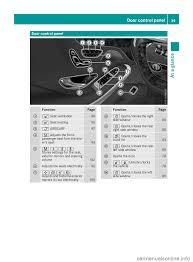mercedes benz s class coupe 2017 c217 service manual