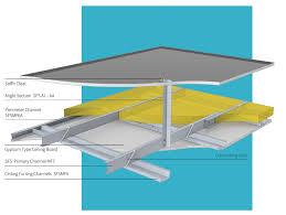 metal frame ceiling calculator lader blog