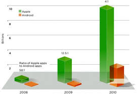 iphones vs androids rasterweb android vs iphone