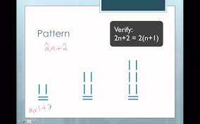 math making patterns and algebraic expressions youtube
