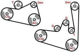 diagram for fan beltover pulleys kia sorento 2 5 crdi 2004 fixya