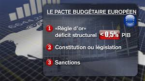 Europe : pacte budgétaire Images?q=tbn:ANd9GcRVrLvXghC7TAaRFP3uNmkhLOxHBQESpf6bGGjwiFQdy19aFv_s