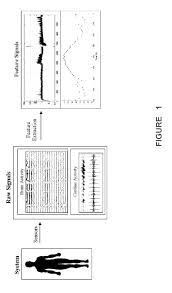patent us20130096391 seizure detection methods apparatus and