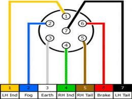 wiring diagrams 7 blade trailer plug 4 prong trailer plug 5 pin