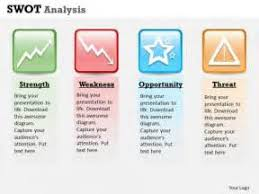 swot analysis template ppt 28 images free swot analysis
