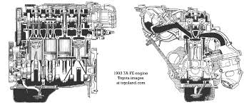 toyota corolla engine noise toyota 4a f and 7a fe engines