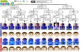 acnl hair guide animal crossing new leaf face hair style and eye color guides all