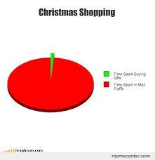 Christmas Shopping Meme - christmas shopping by ben meme center