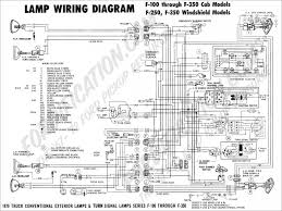 ford fiesta wiring diagram ford how to wiring diagrams